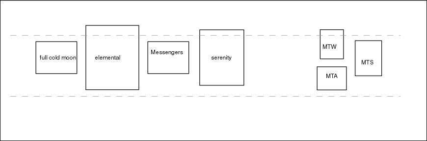 eyedentity-hang-chart1